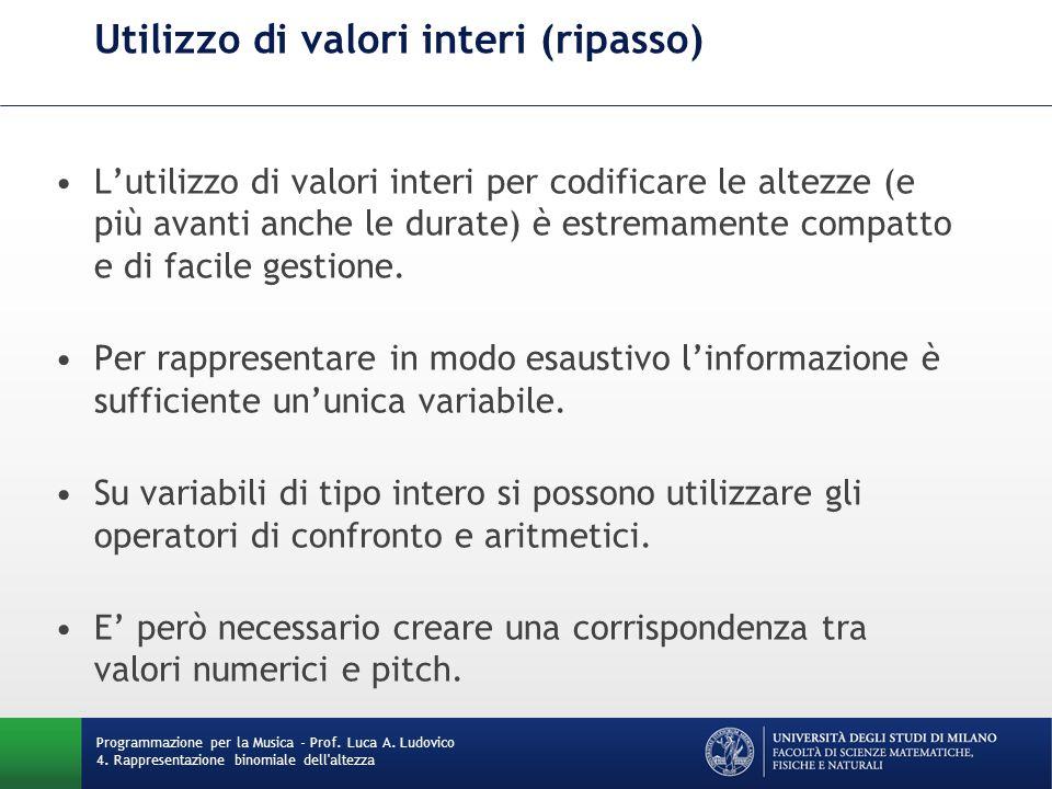 Utilizzo di valori interi (ripasso) L'utilizzo di valori interi per codificare le altezze (e più avanti anche le durate) è estremamente compatto e di