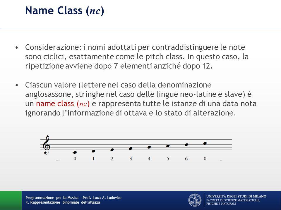 Name Class ( nc ) Considerazione: i nomi adottati per contraddistinguere le note sono ciclici, esattamente come le pitch class. In questo caso, la rip