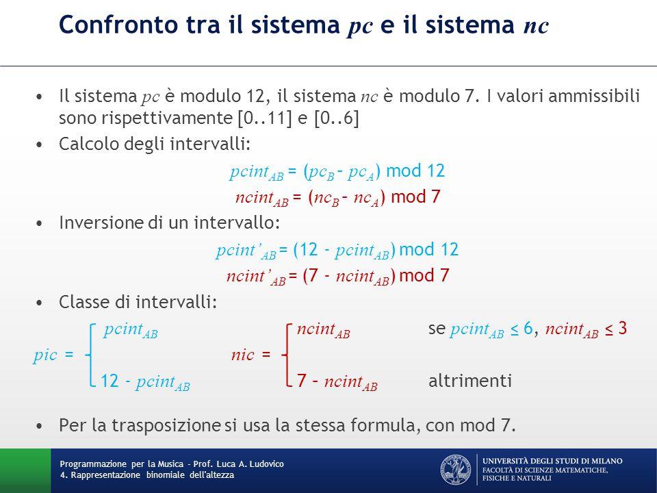 Confronto tra il sistema pc e il sistema nc Il sistema pc è modulo 12, il sistema nc è modulo 7. I valori ammissibili sono rispettivamente [0..11] e [