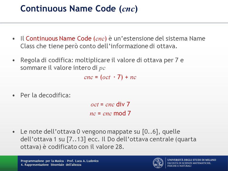 Continuous Name Code ( cnc ) Il Continuous Name Code ( cnc ) è un'estensione del sistema Name Class che tiene però conto dell'informazione di ottava.