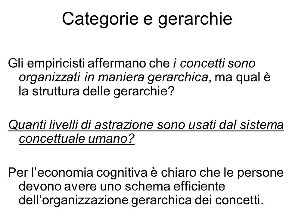 Categorie e gerarchie Gli empiricisti affermano che i concetti sono organizzati in maniera gerarchica, ma qual è la struttura delle gerarchie.