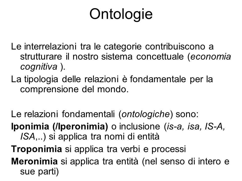 Ontologie Le interrelazioni tra le categorie contribuiscono a strutturare il nostro sistema concettuale (economia cognitiva ).