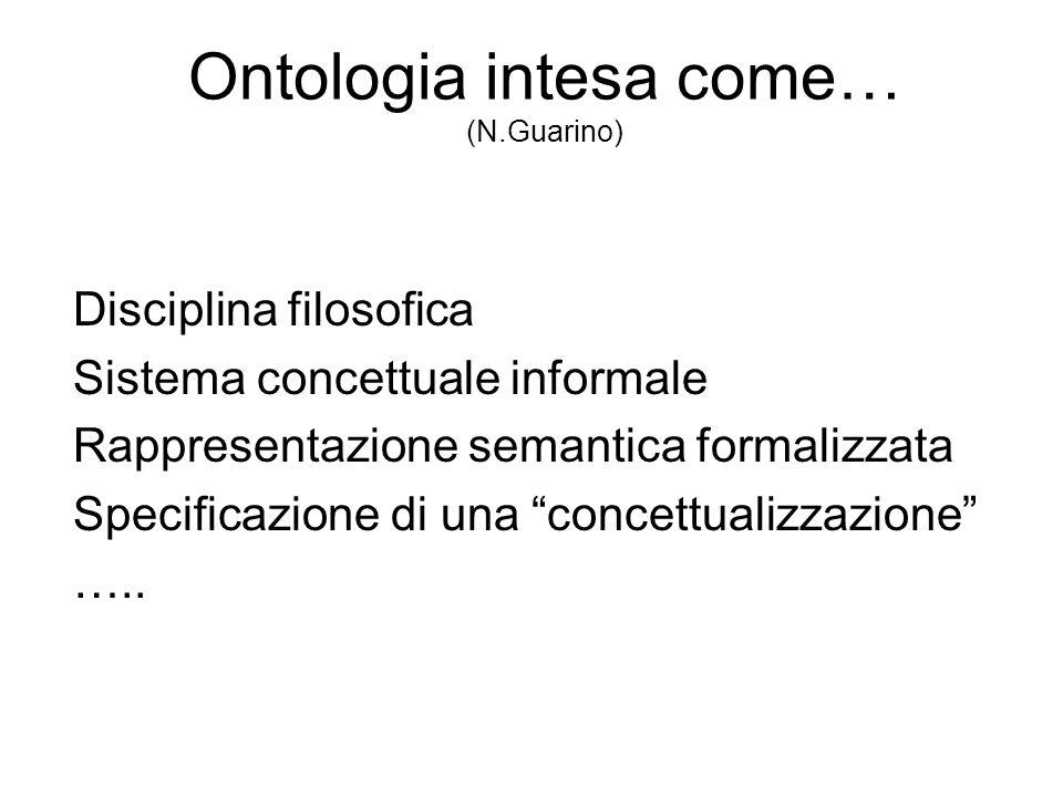 Ontologia intesa come… (N.Guarino) Disciplina filosofica Sistema concettuale informale Rappresentazione semantica formalizzata Specificazione di una concettualizzazione …..
