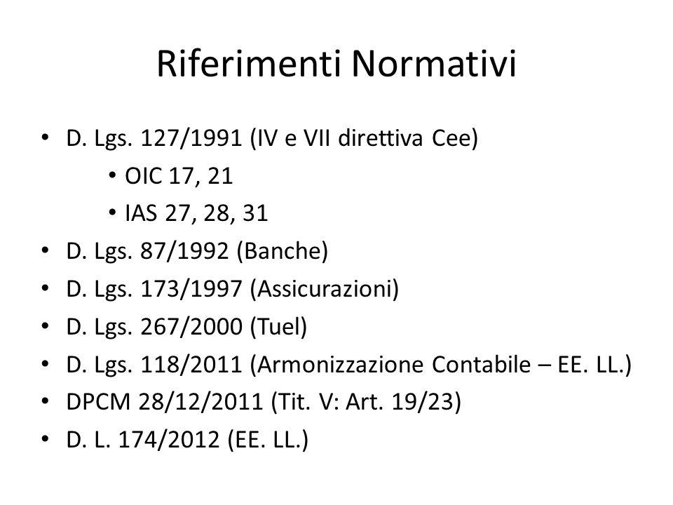 Riferimenti Normativi D. Lgs. 127/1991 (IV e VII direttiva Cee) OIC 17, 21 IAS 27, 28, 31 D.