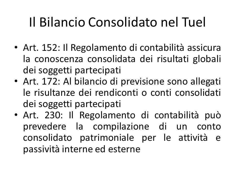 Il Bilancio Consolidato nel Tuel Art.