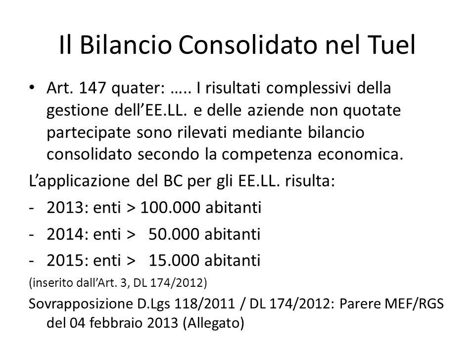 Il Bilancio Consolidato nel Tuel Art. 147 quater: …..