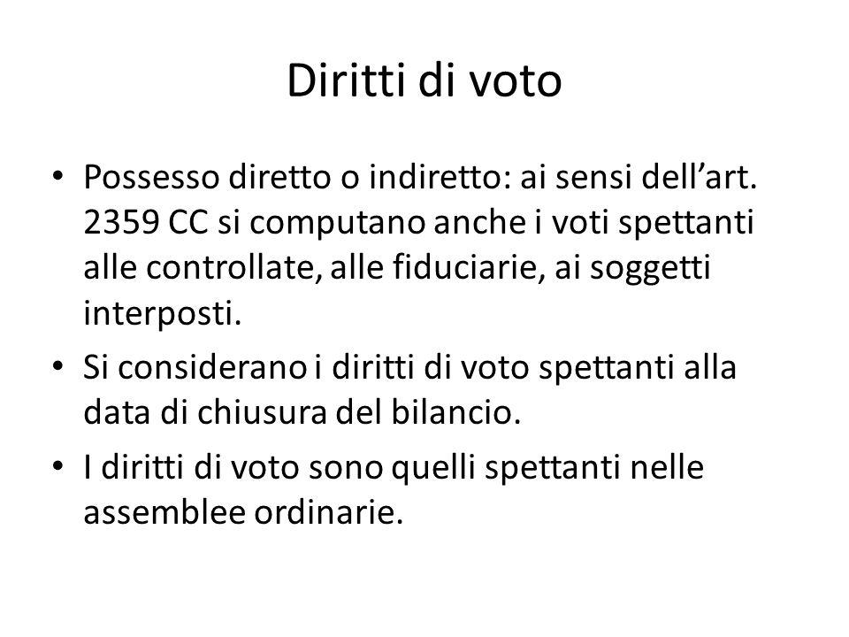 Diritti di voto Possesso diretto o indiretto: ai sensi dell'art.