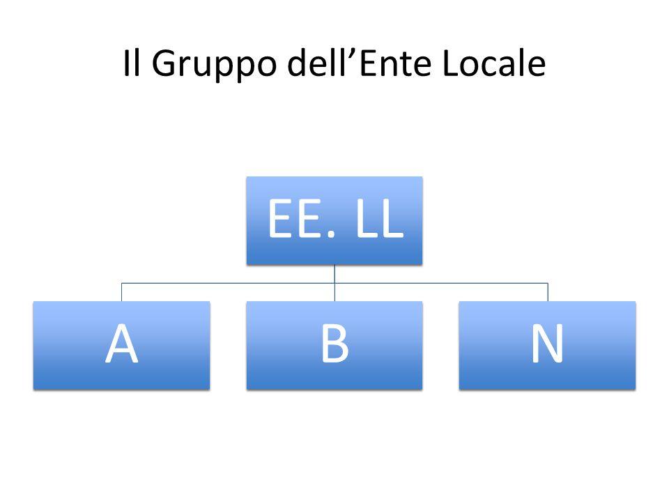 Il Gruppo dell'Ente Locale EE. LL ABN