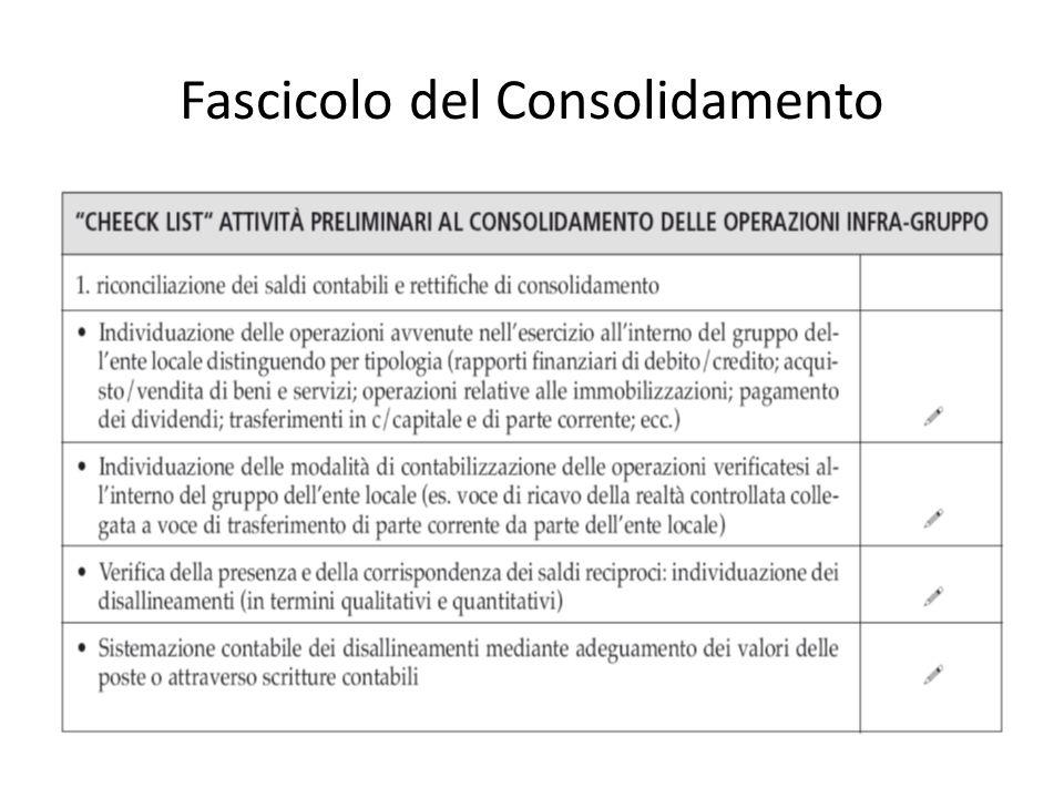 Fascicolo del Consolidamento