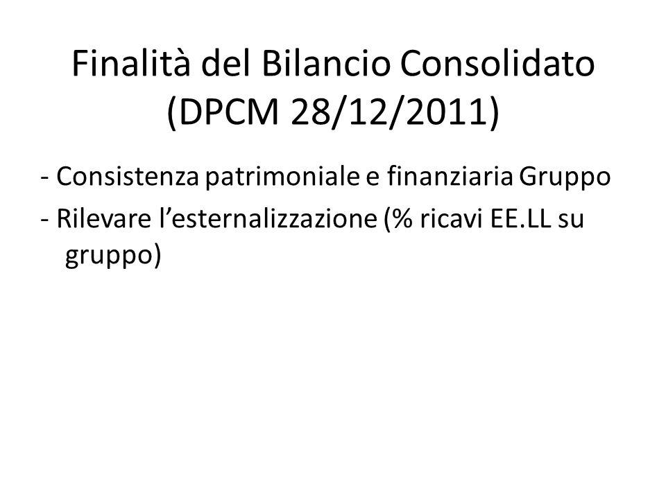 Finalità del Bilancio Consolidato (DPCM 28/12/2011) - Consistenza patrimoniale e finanziaria Gruppo - Rilevare l'esternalizzazione (% ricavi EE.LL su gruppo)