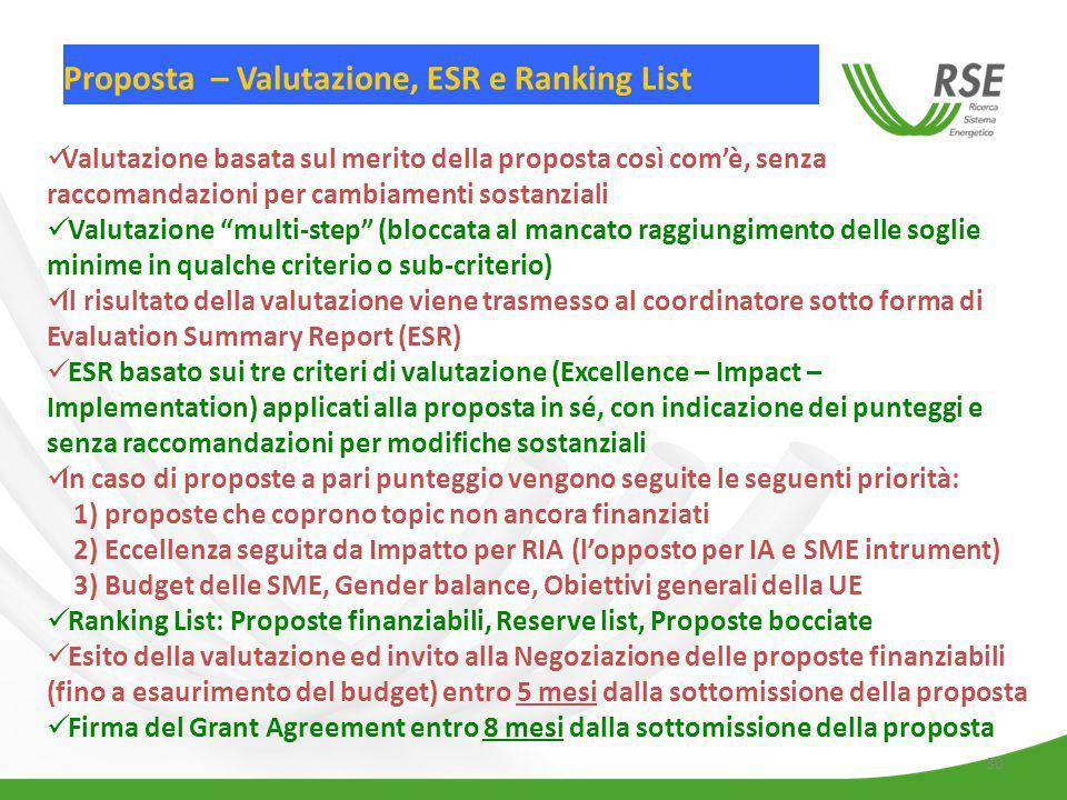 30 Proposta – Valutazione, ESR e Ranking List Valutazione basata sul merito della proposta così com'è, senza raccomandazioni per cambiamenti sostanzia