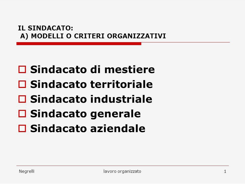 Negrellilavoro organizzato1 IL SINDACATO: A) MODELLI O CRITERI ORGANIZZATIVI  Sindacato di mestiere  Sindacato territoriale  Sindacato industriale