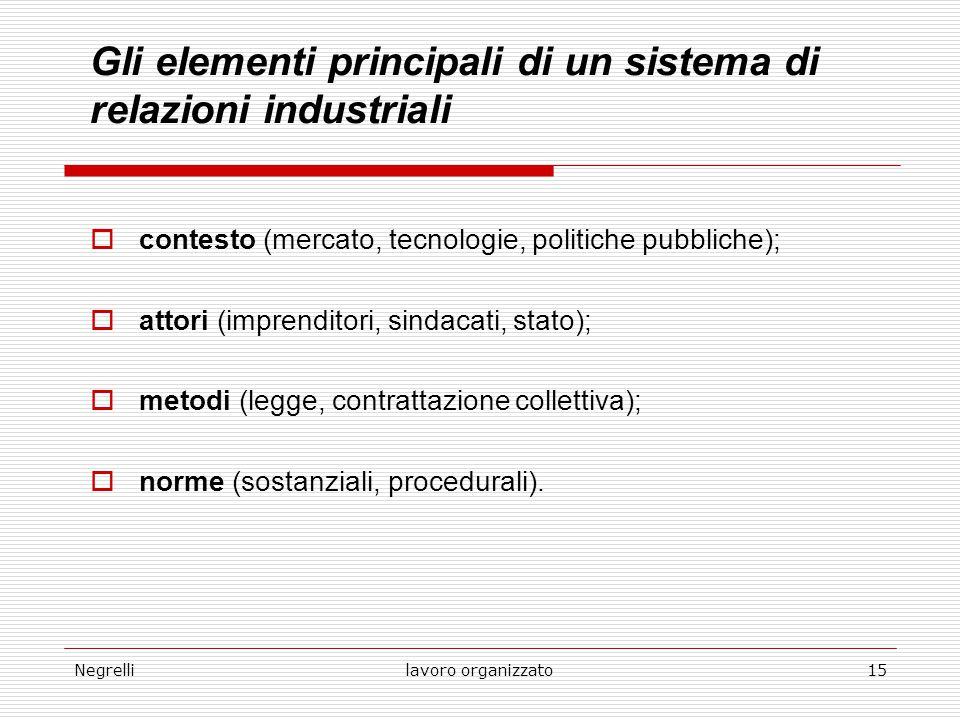 Negrellilavoro organizzato15 Gli elementi principali di un sistema di relazioni industriali  contesto (mercato, tecnologie, politiche pubbliche);  a