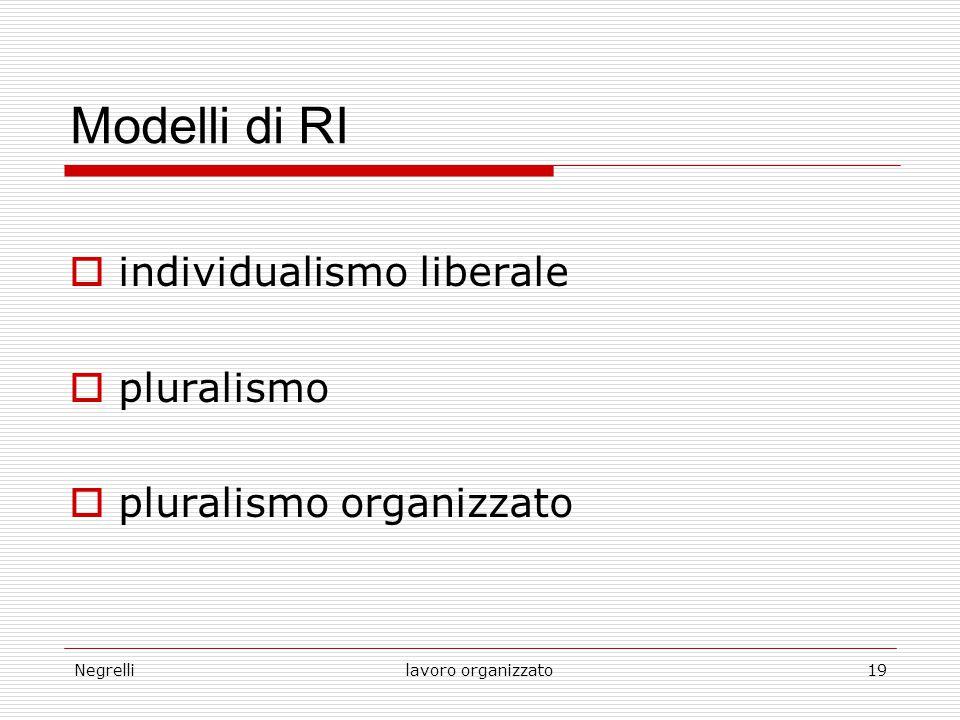 Negrellilavoro organizzato19 Modelli di RI  individualismo liberale  pluralismo  pluralismo organizzato