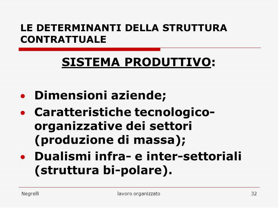 Negrellilavoro organizzato32 LE DETERMINANTI DELLA STRUTTURA CONTRATTUALE SISTEMA PRODUTTIVO: Dimensioni aziende; Caratteristiche tecnologico- organ