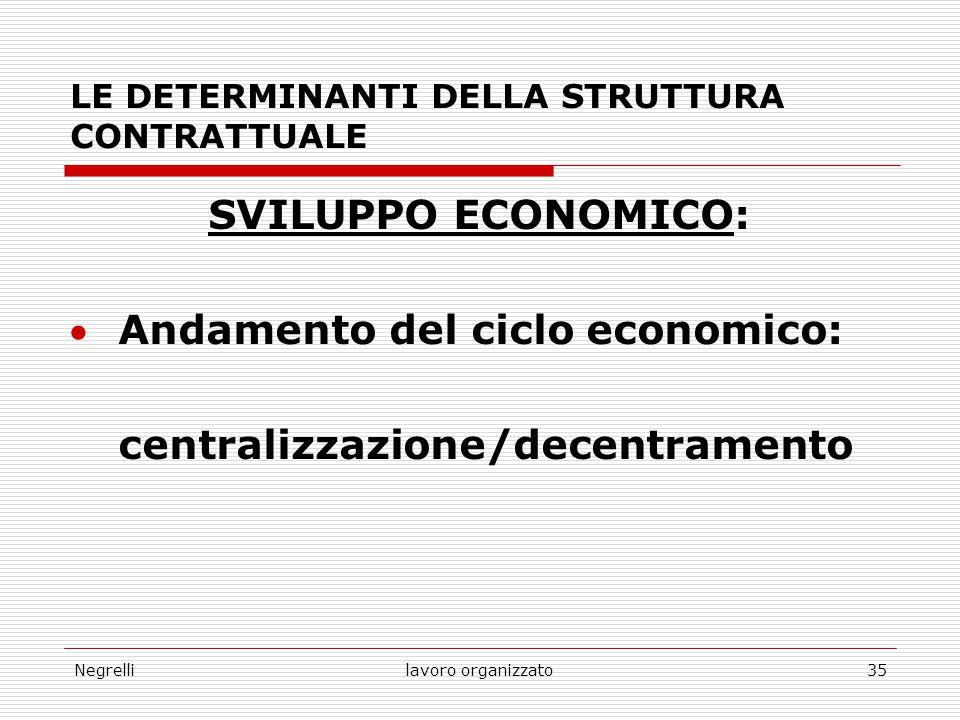 Negrellilavoro organizzato35 LE DETERMINANTI DELLA STRUTTURA CONTRATTUALE SVILUPPO ECONOMICO: Andamento del ciclo economico: centralizzazione/decentr