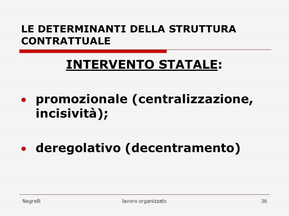 Negrellilavoro organizzato36 LE DETERMINANTI DELLA STRUTTURA CONTRATTUALE INTERVENTO STATALE: promozionale (centralizzazione, incisività); deregolat