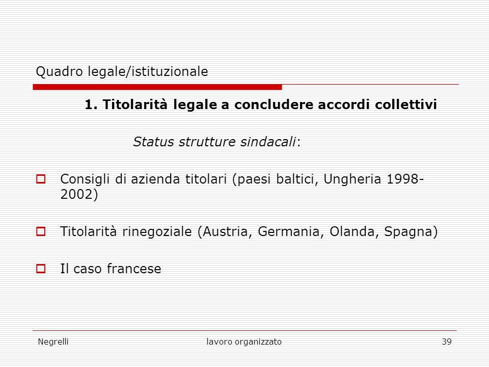 Negrellilavoro organizzato39 Quadro legale/istituzionale 1. Titolarità legale a concludere accordi collettivi Status strutture sindacali:  Consigli d