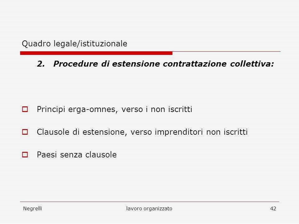 Negrellilavoro organizzato42 Quadro legale/istituzionale 2. Procedure di estensione contrattazione collettiva:  Principi erga-omnes, verso i non iscr
