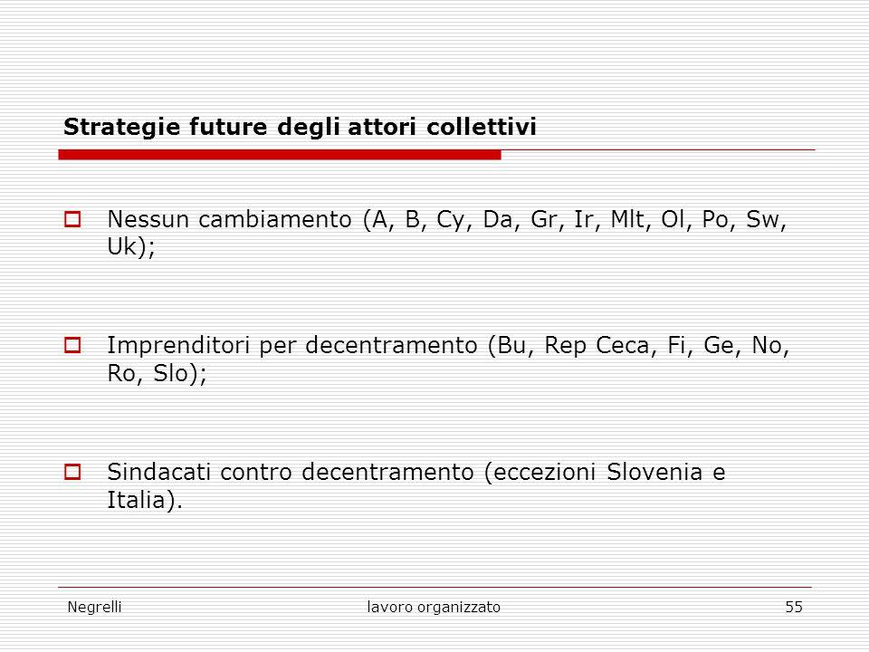 Negrellilavoro organizzato55 Strategie future degli attori collettivi  Nessun cambiamento (A, B, Cy, Da, Gr, Ir, Mlt, Ol, Po, Sw, Uk);  Imprenditori