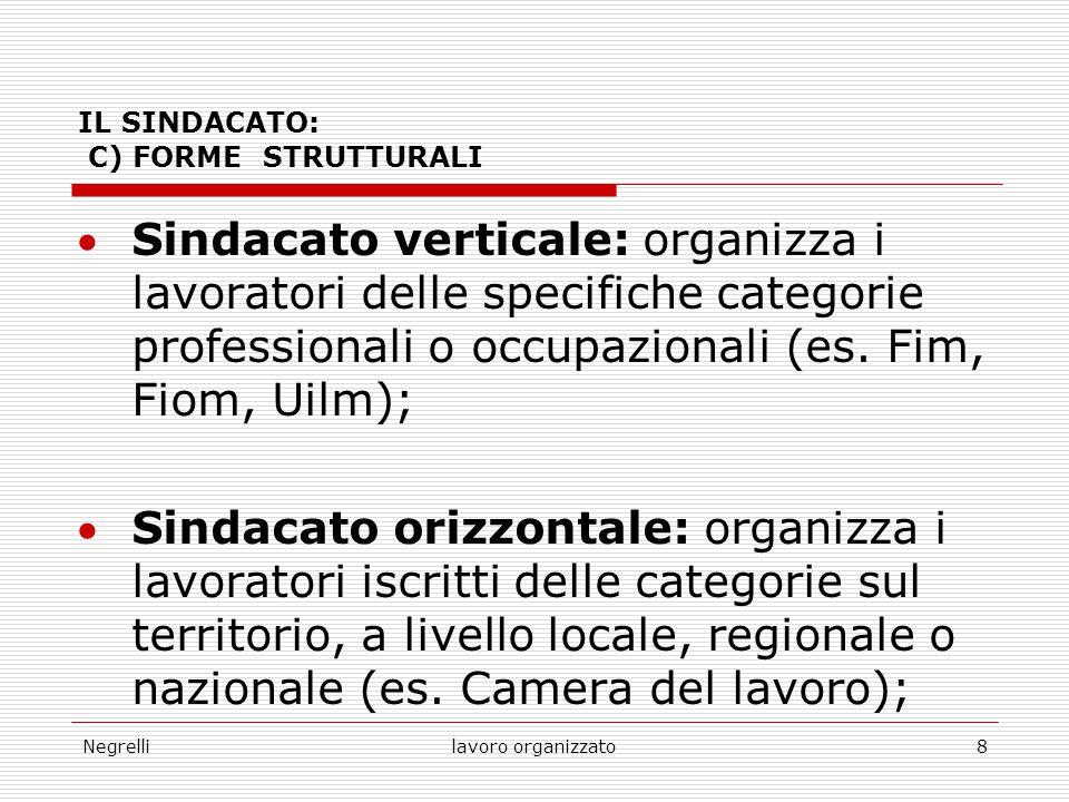 Negrellilavoro organizzato8 IL SINDACATO: C) FORME STRUTTURALI Sindacato verticale: organizza i lavoratori delle specifiche categorie professionali o