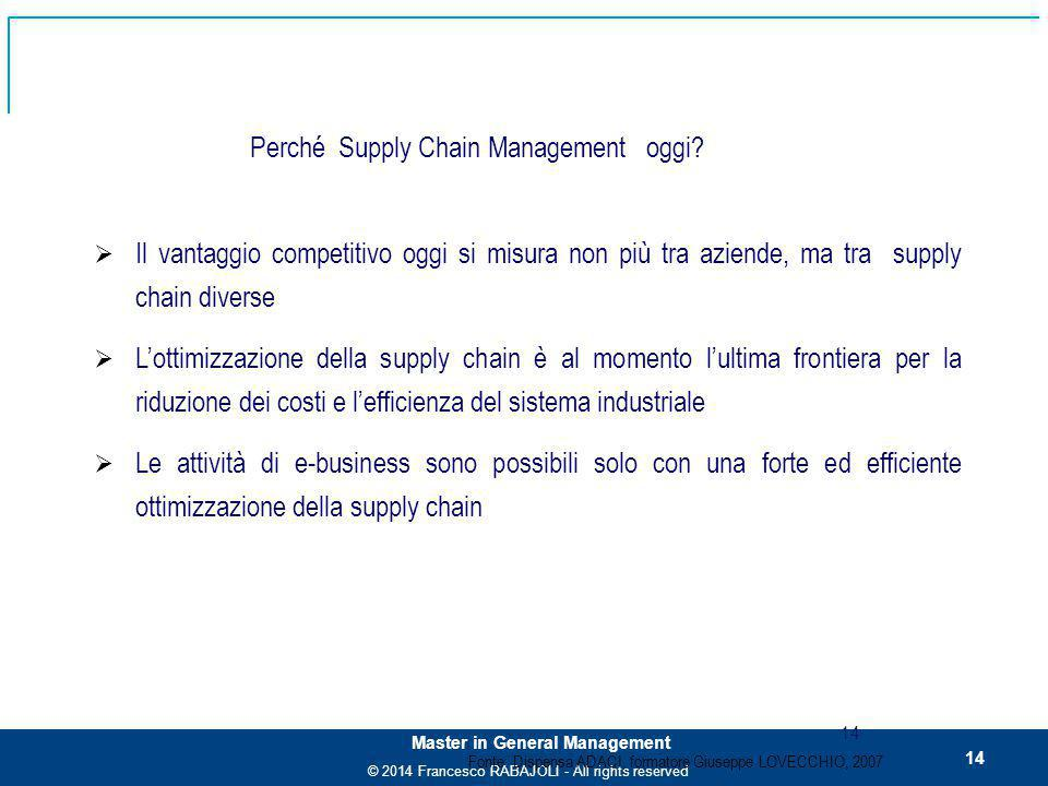 © 2014 Francesco RABAJOLI - All rights reserved Master in General Management 14 Perché Supply Chain Management oggi?  Il vantaggio competitivo oggi s