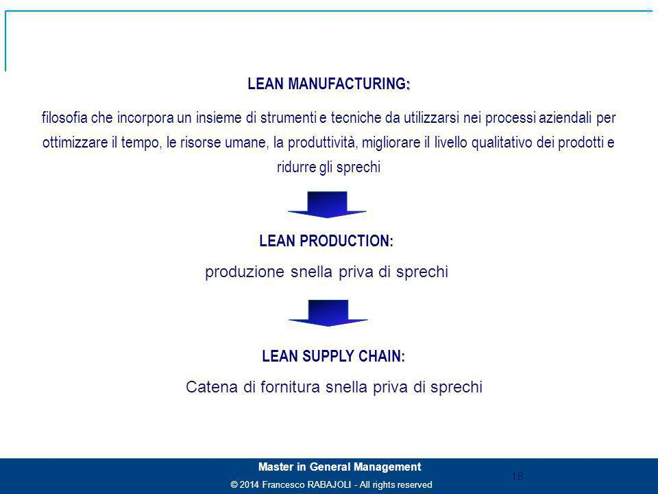 © 2014 Francesco RABAJOLI - All rights reserved Master in General Management : LEAN MANUFACTURING: filosofia che incorpora un insieme di strumenti e t