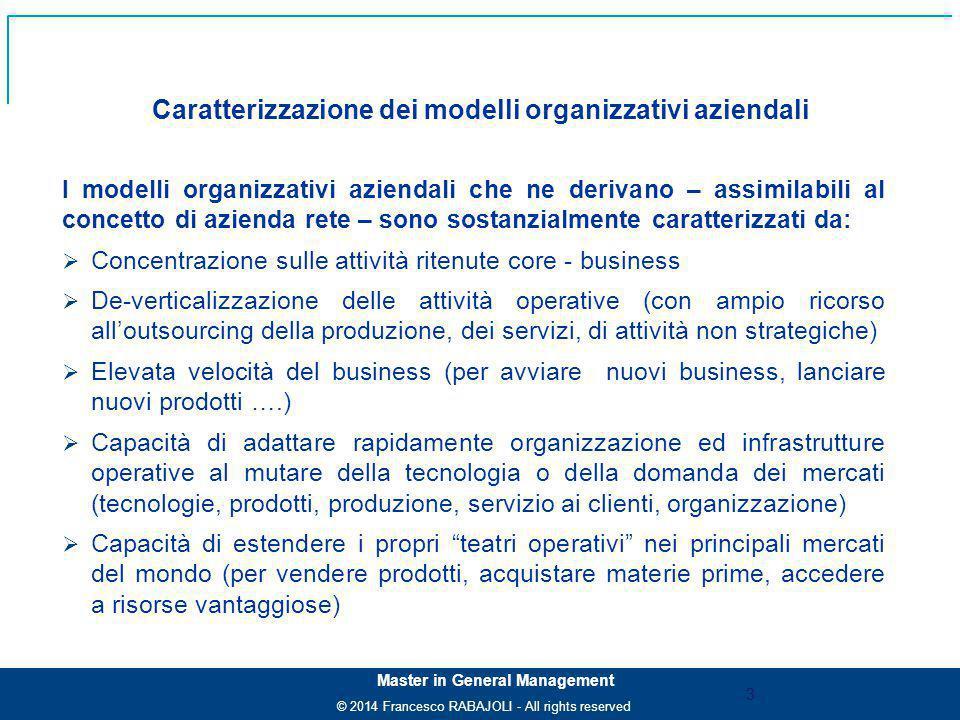 © 2014 Francesco RABAJOLI - All rights reserved Master in General Management I modelli organizzativi aziendali che ne derivano – assimilabili al conce