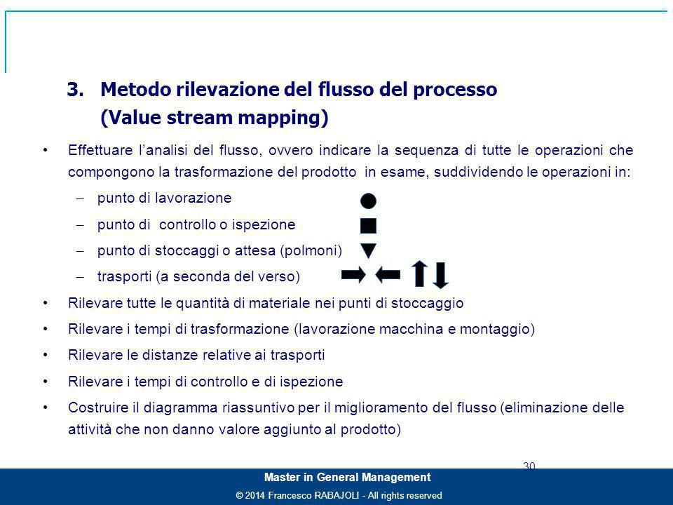 © 2014 Francesco RABAJOLI - All rights reserved Master in General Management 3.Metodo rilevazione del flusso del processo (Value stream mapping) 30 Ef
