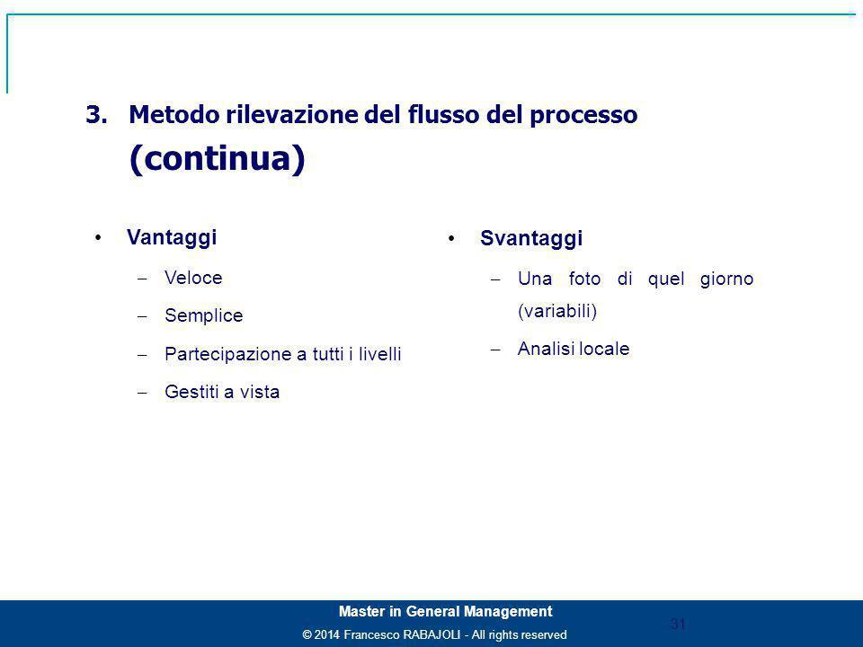 © 2014 Francesco RABAJOLI - All rights reserved Master in General Management Vantaggi – Veloce – Semplice – Partecipazione a tutti i livelli – Gestiti