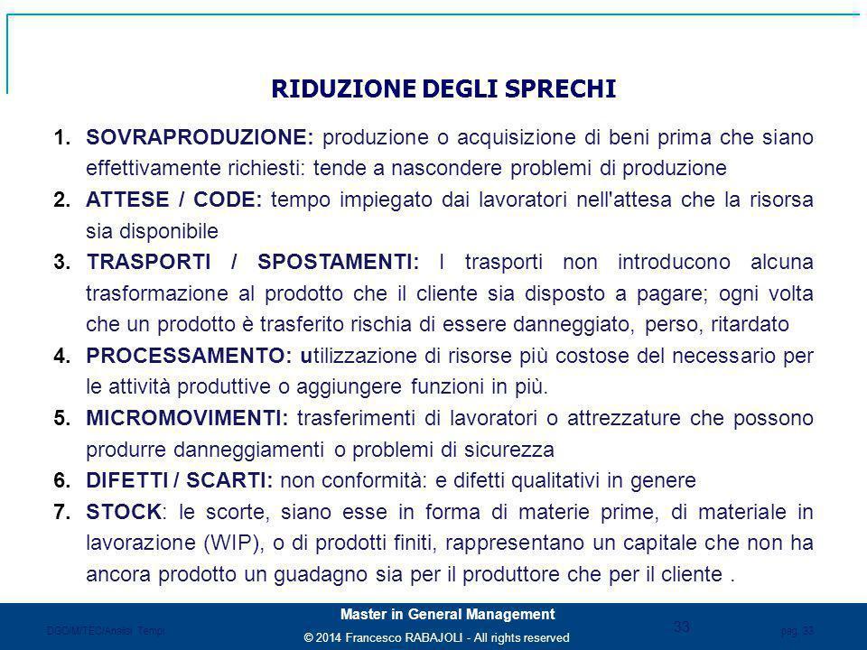 © 2014 Francesco RABAJOLI - All rights reserved Master in General Management pag. 33 DGO/M/TEC/Analisi Tempi RIDUZIONE DEGLI SPRECHI 1.SOVRAPRODUZIONE