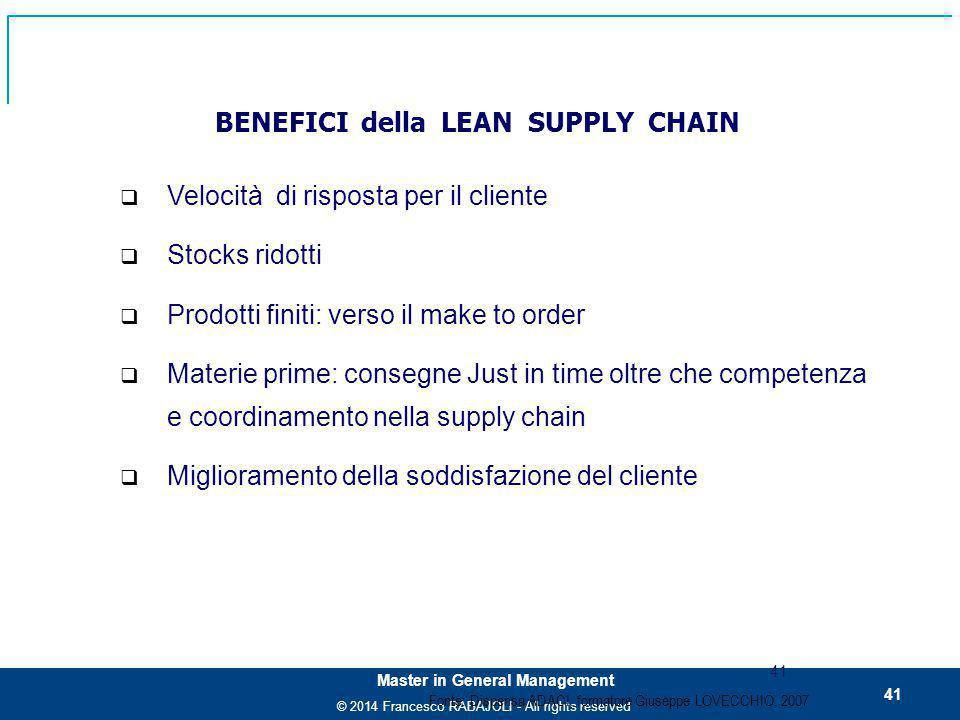 © 2014 Francesco RABAJOLI - All rights reserved Master in General Management 41 BENEFICI della LEAN SUPPLY CHAIN  Velocità di risposta per il cliente
