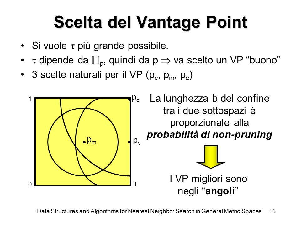 10 Scelta del Vantage Point Si vuole  più grande possibile.