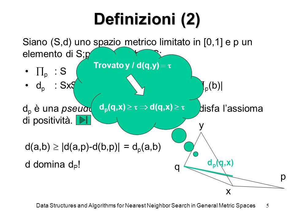 5 Definizioni (2)  p : S  [0,1] /  p (a) = d(a,p) d p : SxS  [0,1] / d p (a,b) = |  p (a)-  p (b)| Siano (S,d) uno spazio metrico limitato in [0,1] e p un elemento di S;per ogni a, b di S: d p è una pseudo-metrica perché non soddisfa l'assioma di positività.