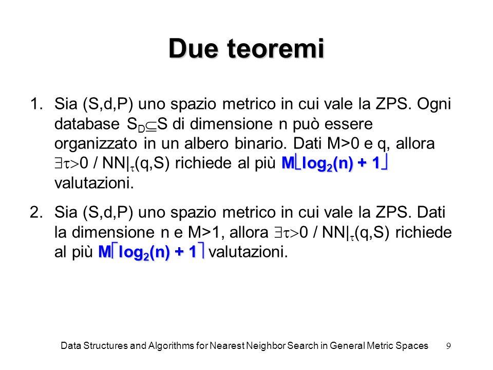9 Due teoremi M  log 2 (n) + 1  1.Sia (S,d,P) uno spazio metrico in cui vale la ZPS.