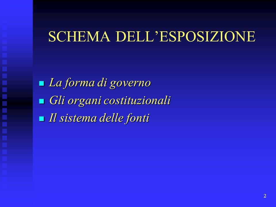 2 SCHEMA DELL'ESPOSIZIONE n La forma di governo n Gli organi costituzionali n Il sistema delle fonti