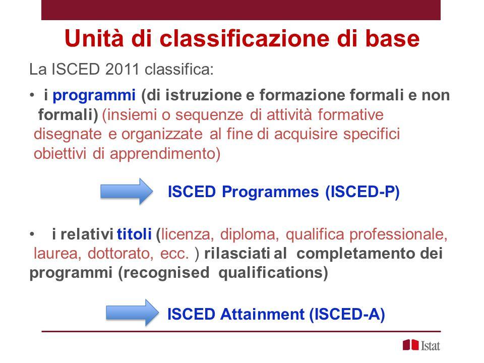 Unità di classificazione di base La ISCED 2011 classifica: i programmi (di istruzione e formazione formali e non formali) (insiemi o sequenze di attiv