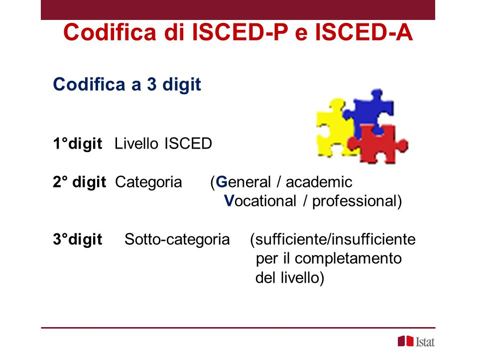 Codifica di ISCED-P e ISCED-A Codifica a 3 digit 1°digit Livello ISCED 2° digit Categoria (General / academic Vocational / professional) 3°digitSotto-