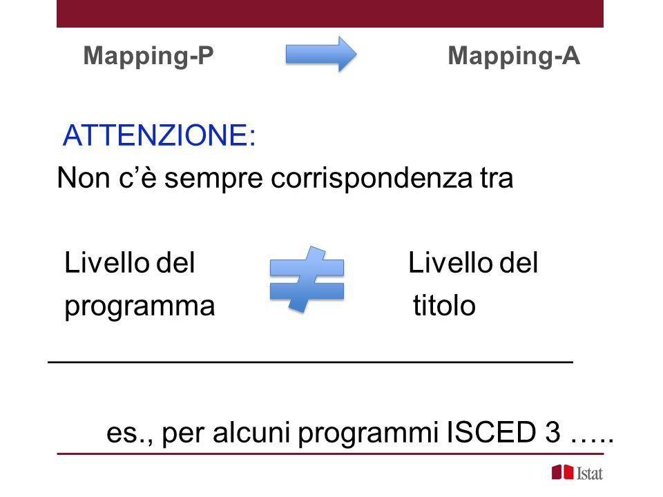 Mapping-P Mapping-A ATTENZIONE: Non c'è sempre corrispondenza tra Livello del Livello del programma titolo ________________________________ es., per a