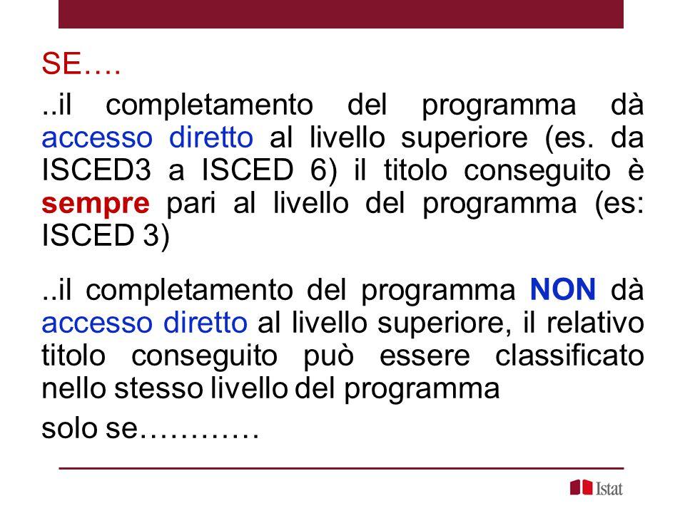 SE…...il completamento del programma dà accesso diretto al livello superiore (es. da ISCED3 a ISCED 6) il titolo conseguito è sempre pari al livello d