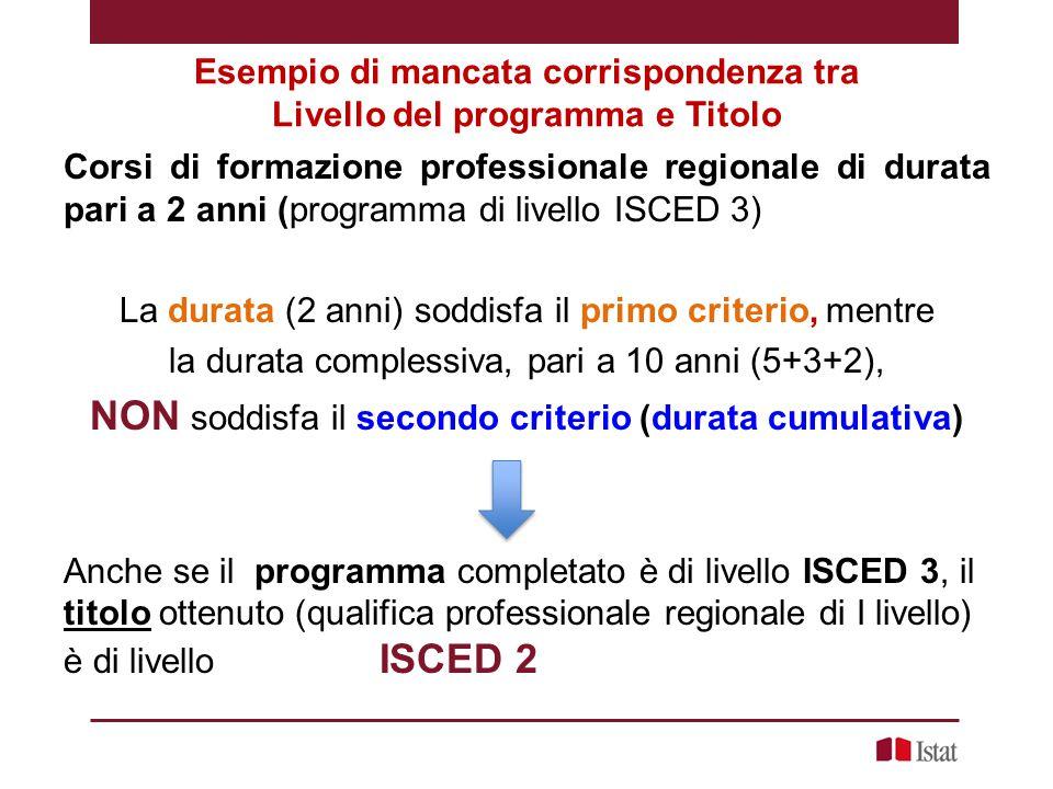 Corsi di formazione professionale regionale di durata pari a 2 anni (programma di livello ISCED 3) La durata (2 anni) soddisfa il primo criterio, ment
