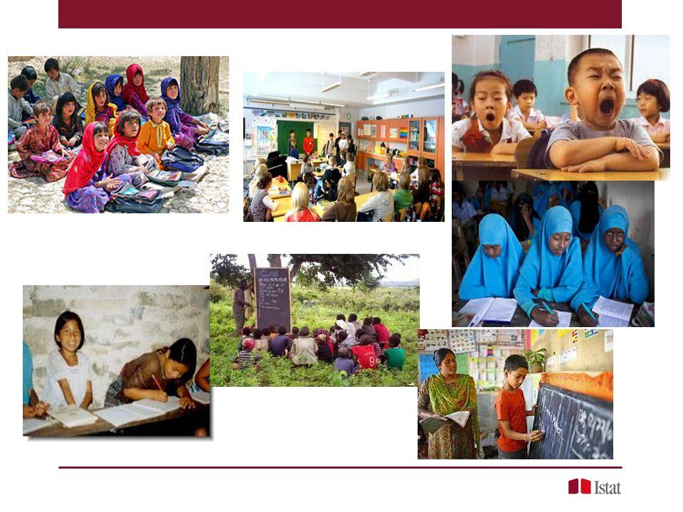 Campo di applicazione della ISCED 2011 La ISCED 2011 comprende l'Istruzione formale e Non-formale tuttavia, ad oggi, le statistiche internazionali rilevano solo i programmi e i titoli (rilasciati o riconosciuti) dell'Istruzione Formale
