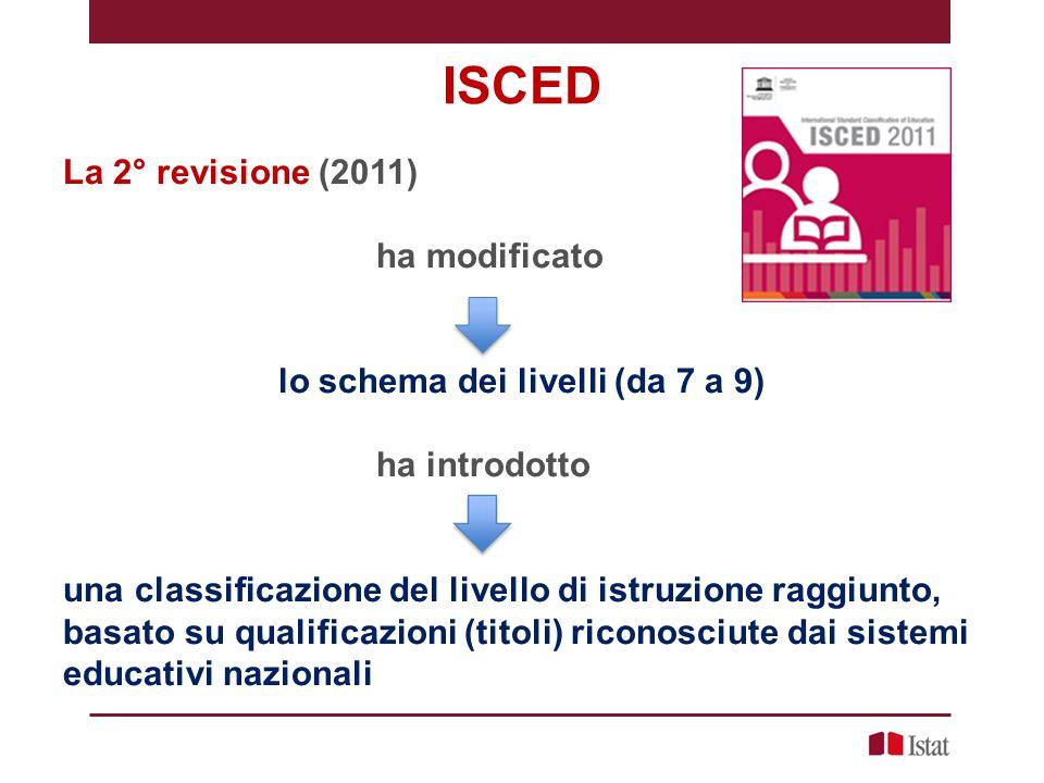ISCED La 2° revisione (2011) ha modificato lo schema dei livelli (da 7 a 9) ha introdotto una classificazione del livello di istruzione raggiunto, bas