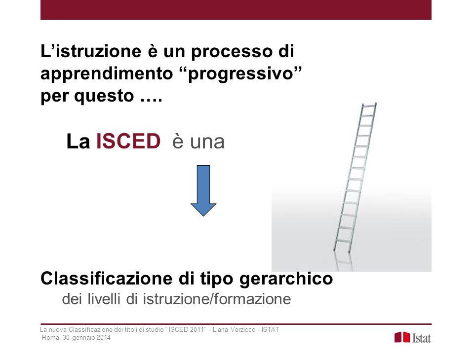 """L'istruzione è un processo di apprendimento """"progressivo"""" per questo …. La ISCED è una Classificazione di tipo gerarchico dei livelli di istruzione/fo"""