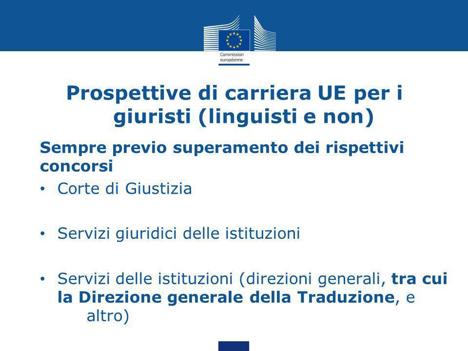 Prospettive di carriera UE per i giuristi (linguisti e non) Sempre previo superamento dei rispettivi concorsi Corte di Giustizia Servizi giuridici delle istituzioni Servizi delle istituzioni (direzioni generali, tra cui la Direzione generale della Traduzione, e altro)
