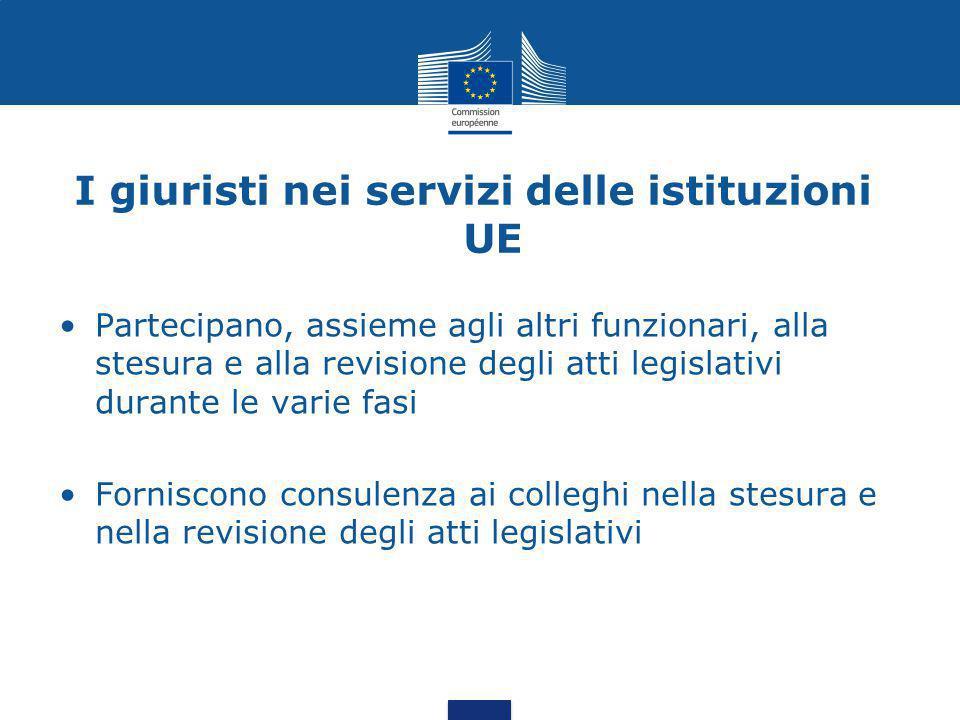 I giuristi nei servizi delle istituzioni UE Partecipano, assieme agli altri funzionari, alla stesura e alla revisione degli atti legislativi durante le varie fasi Forniscono consulenza ai colleghi nella stesura e nella revisione degli atti legislativi