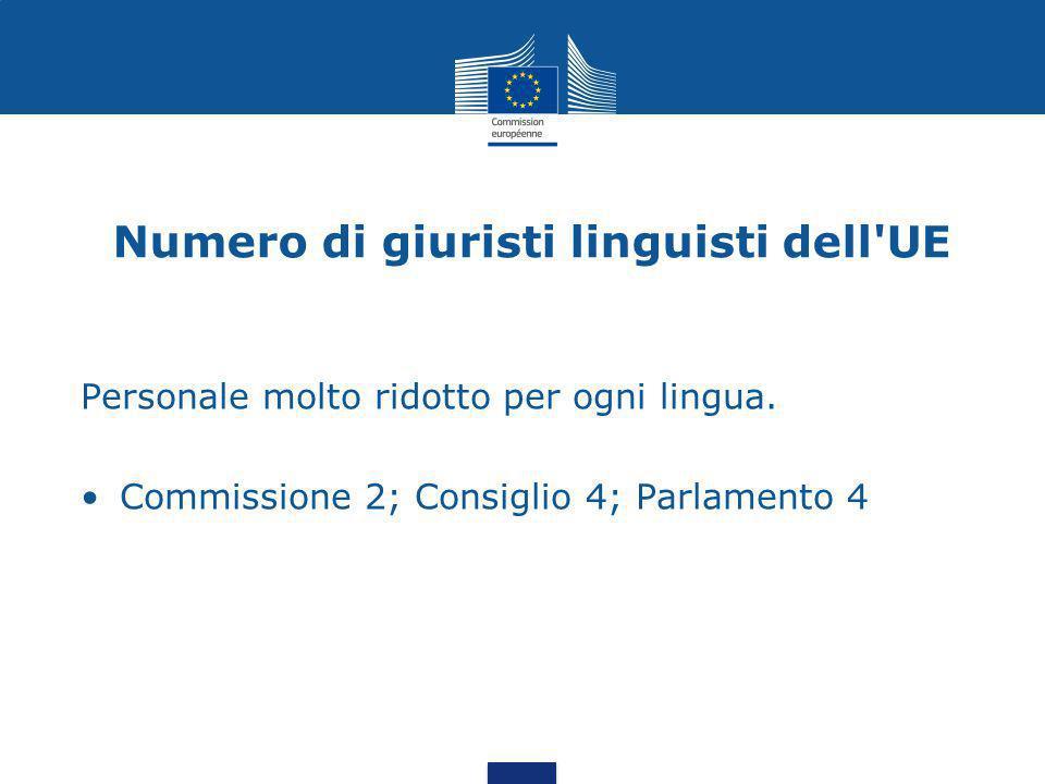 Numero di giuristi linguisti dell UE Personale molto ridotto per ogni lingua.