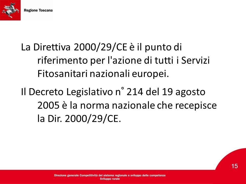 La Direttiva 2000/29/CE è il punto di riferimento per l'azione di tutti i Servizi Fitosanitari nazionali europei. Il Decreto Legislativo n° 214 del 19