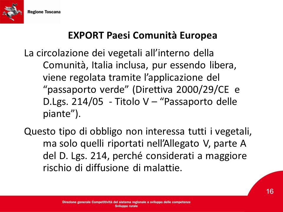 EXPORT Paesi Comunità Europea La circolazione dei vegetali all'interno della Comunità, Italia inclusa, pur essendo libera, viene regolata tramite l'ap