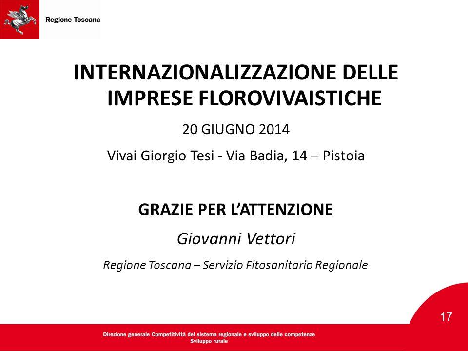 INTERNAZIONALIZZAZIONE DELLE IMPRESE FLOROVIVAISTICHE 20 GIUGNO 2014 Vivai Giorgio Tesi - Via Badia, 14 – Pistoia GRAZIE PER L'ATTENZIONE Giovanni Vet